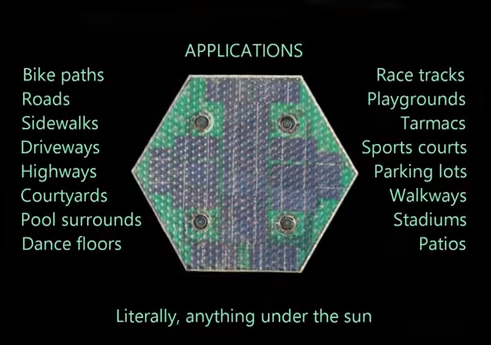 Solar-Roadway-Applications