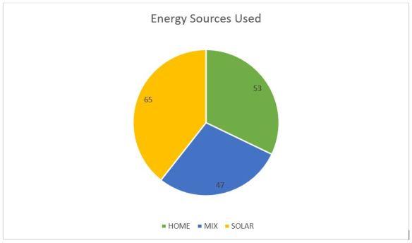 energysourcesnew