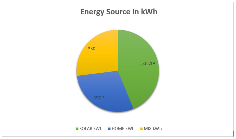 Leafenergy17kWh